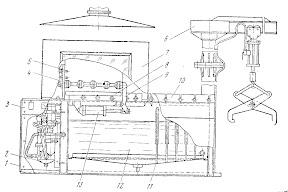 установка для промывки масляных каналов, модель НР-7303/2