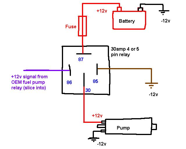 5 Pin Relay Wiring Diagram Fuel Pump 319manualuniverseco \u2022rh319manualuniverseco: Electric Fuel Pump Relay Wiring Diagram At Gmaili.net