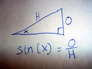 Sine function defined in a triangle