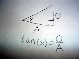 Tangent function defined by a triangle