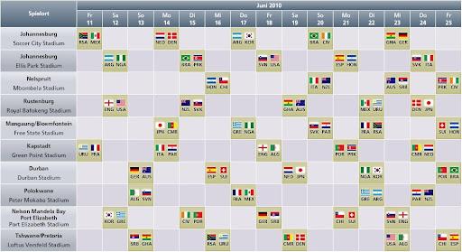 WM 2010 Spielplan