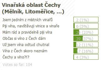 anketa_cechy