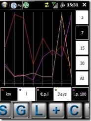 FuelBlasterv09-Graph