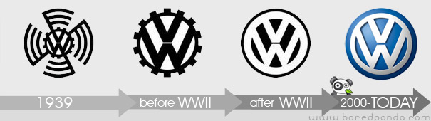21 Logo Evolutions Of The World S Well Known Logo Designs Bored