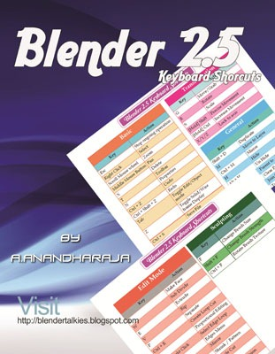 Blender 2.5 Shortcut Cover