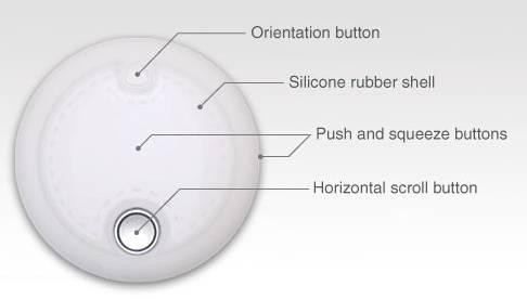 orbita 3d mouse