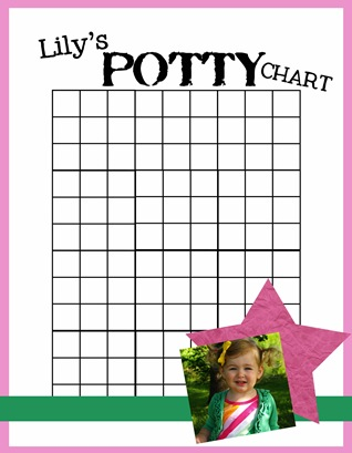 pottychart copy