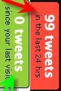 tweets staus in Tweetboard