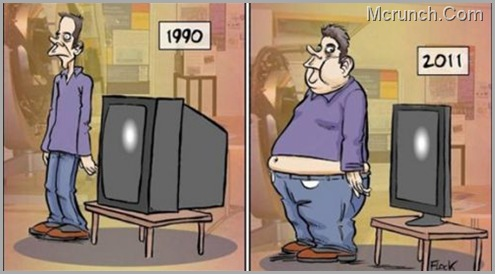 Effect of time on our Life and Technology Lol
