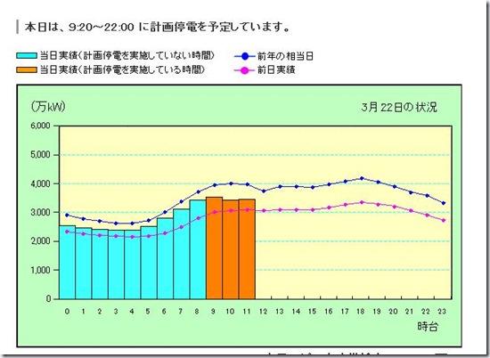 touden0322_graph