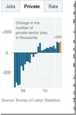Jobs_Apr_2011