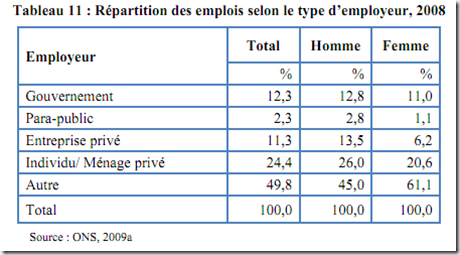 Haut et fort mai 2011 for Fiberglass insulation sizes