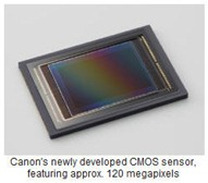 120 Meg CMOS Sensor