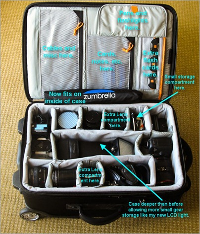 Gear bag layout