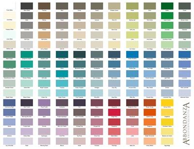 kleurkaart_abbondanza