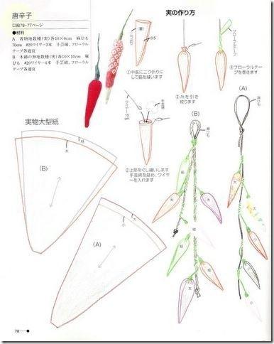 Перец из ткани выкройка