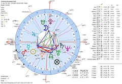 Colombia-Horoscope-Chart-Geocentric-21-07-1810