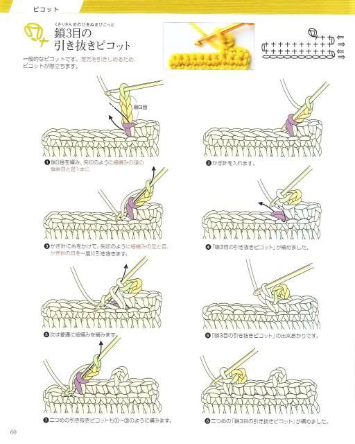Những mũi MÓC (3) Crochet57