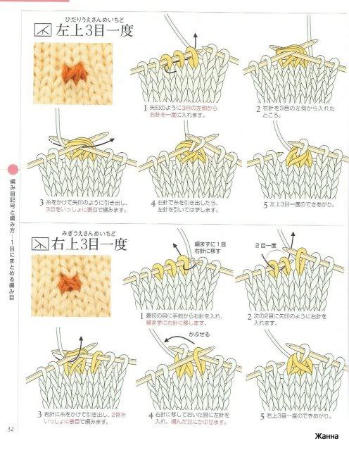 Giáo trình Đan - Knitting (1) 030