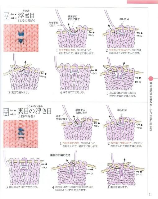 Giáo trình Đan - Knitting (2) 049