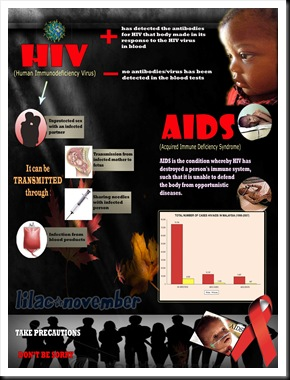 HIV_AND_AIDS_POSTER