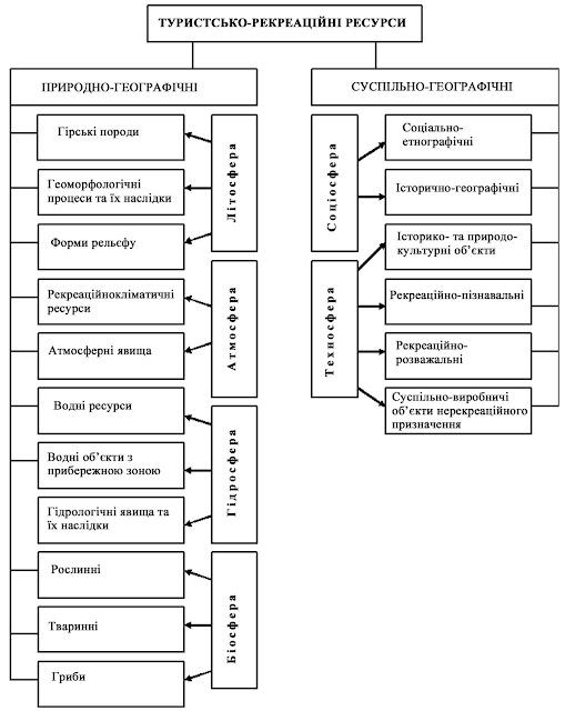 Схема ресурсів.jpg