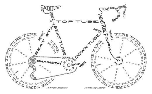 Aaron Kuehn_typo bike
