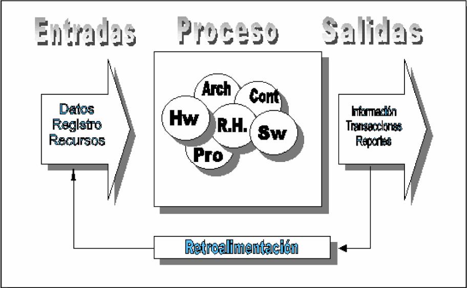 Sistemas de Información Aplicado a la Mercadotecnia
