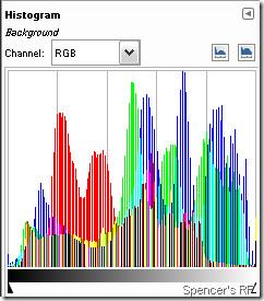 修改後的RGB色階分布圖