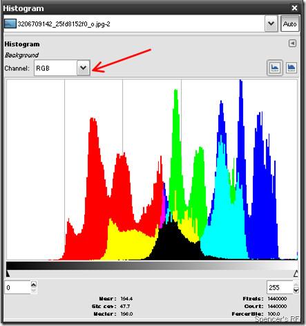 色階分布圖