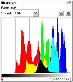 原來的RGB色階分布圖