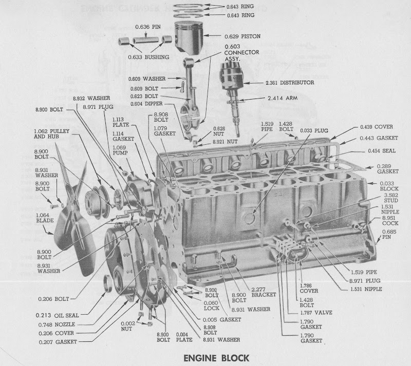 Chevrolet 235 Engine Diagram on dodge water pump install