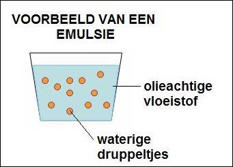 emulsie