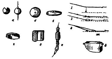 Грузила: а — резаная дробь, б — круглая, в — оливка, г — плоская, д — свинцовая полоска, е — карабин с петелькой, ж — способы отгрузки донной удочки, з— эксцентричный