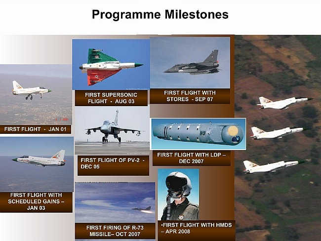 Milestones in the development of India's Light Combat Aircraft [LCA] Tejas