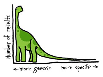 Cauda Longa