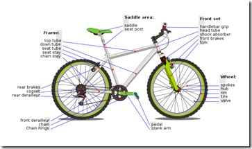 800px-Bicycle_diagram-en_svg copy