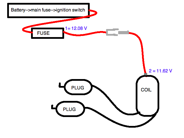 what voltage required at coil for ignition