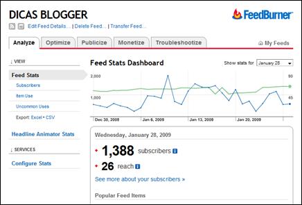 Estatísticas do Dicas Blogger