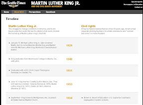 Dr martin luther king jr timeline for kids