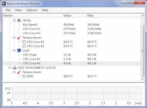 Open%20Hardware%20Monitor 2