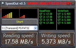 Mengetahui Kecepatan Baca, Tulis / Copy Paste Flash Disk