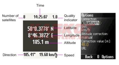 GPSViewer - Penampil data GPS untuk Ponsel