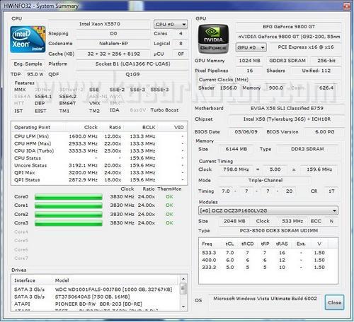 Software Untuk Mengetahui Informasi Hardware Komputer - HWiNFO32