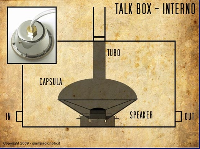 talkbox_interno