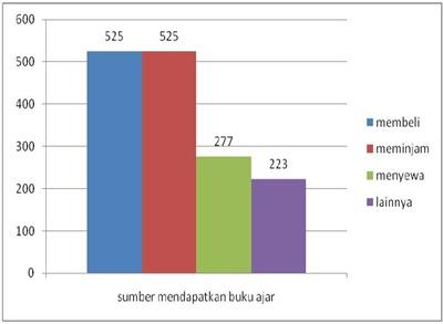 grafik b