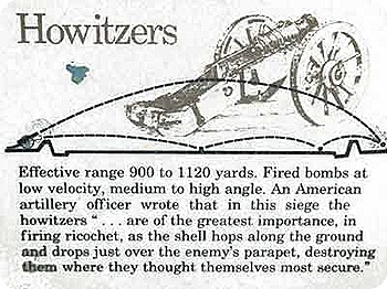 howitzers-sign