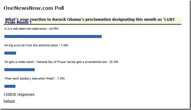 Onenewsnow poll