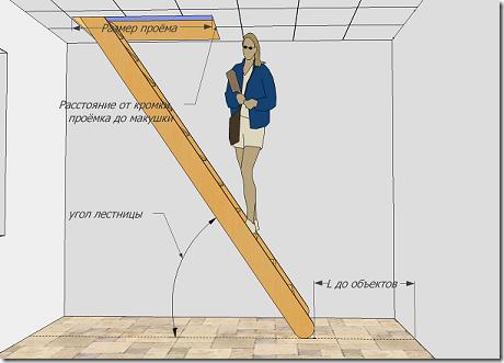 как спроектировать лестницу