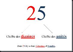 Maths - affichage